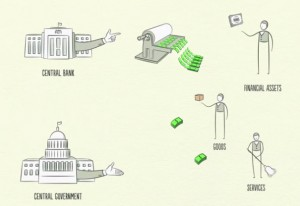 EconomicPrinciples2-300x206