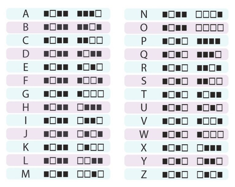 Binary_Decoder_Key-768x609